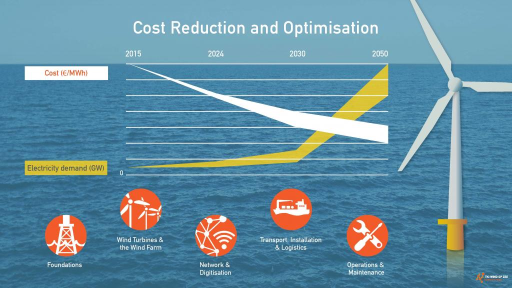 Illustration Cost Reduction and Optimisation